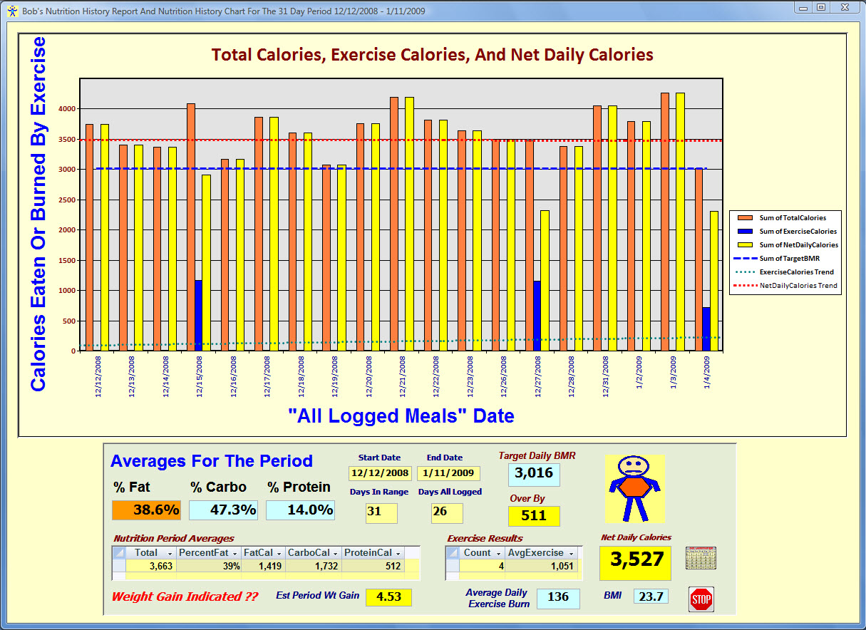 Cookbookplus products typical nutrition history report better picture nvjuhfo Image collections
